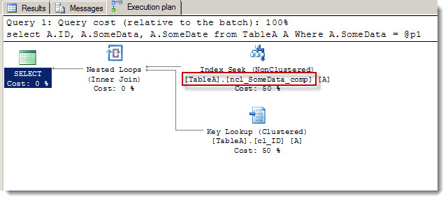 Example execution plan using computed column to avoid implicit conversion